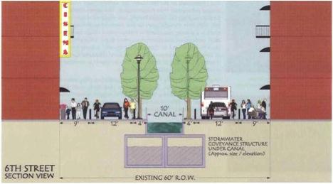 6th Street Conceptual Plan